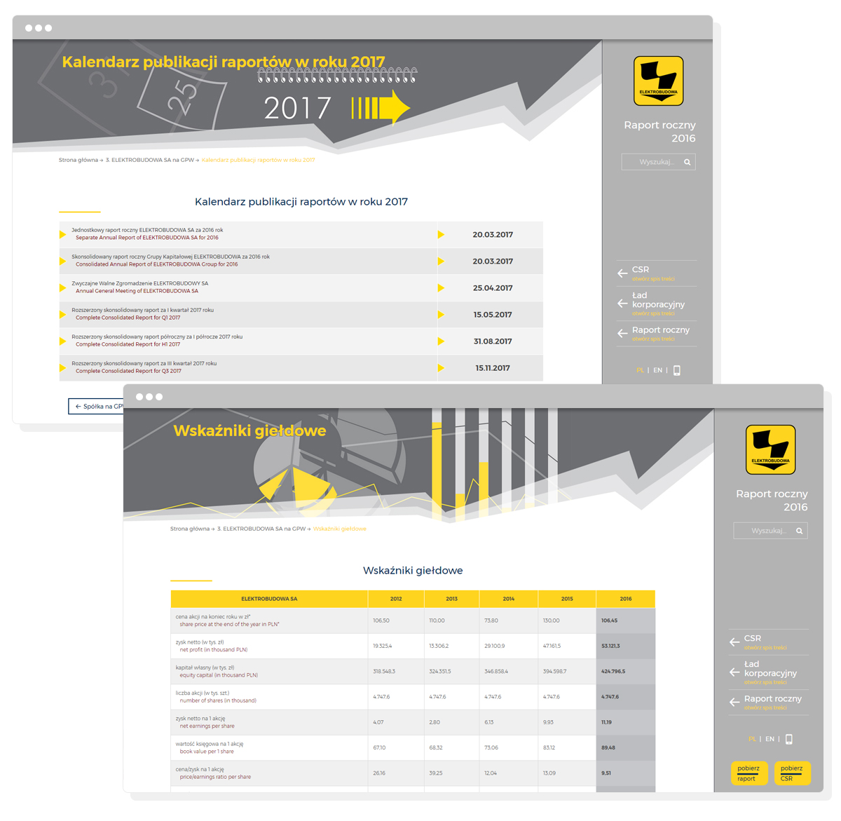 raport online - zintegrowany raport online