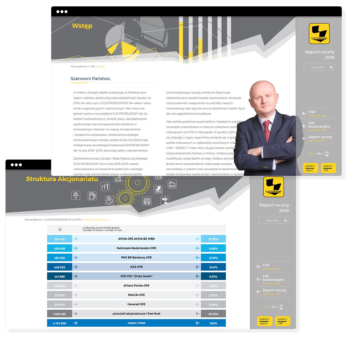 raport giełdowy online - zintegrowany projekt 1